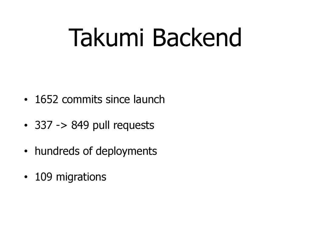 Takumi Backend • 1652 commits since launch • 33...