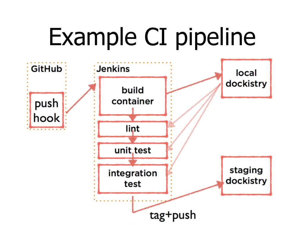 Example CI pipeline