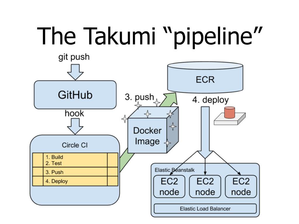 "The Takumi ""pipeline"""