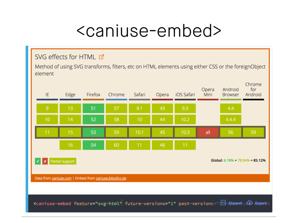 <caniuse-embed>