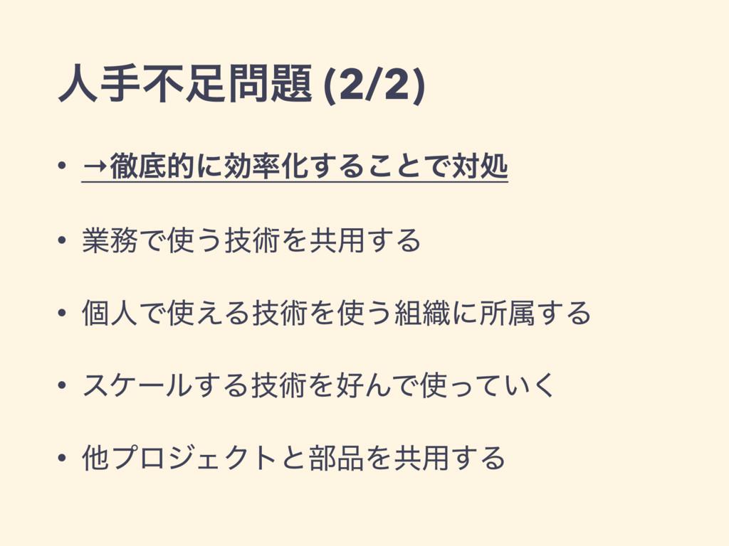 ਓखෆ (2/2) • →పఈతʹޮԽ͢Δ͜ͱͰରॲ • ۀͰ͏ٕज़Λڞ༻͢Δ •...