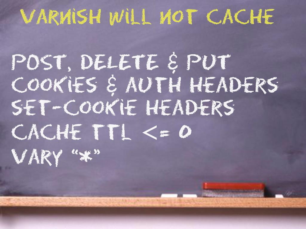POST, DELETE & PUT cookies & auth headers set-c...