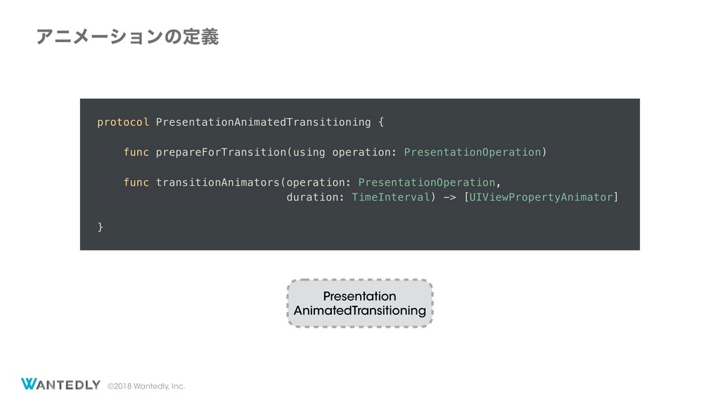 ©2018 Wantedly, Inc. protocol PresentationAnima...