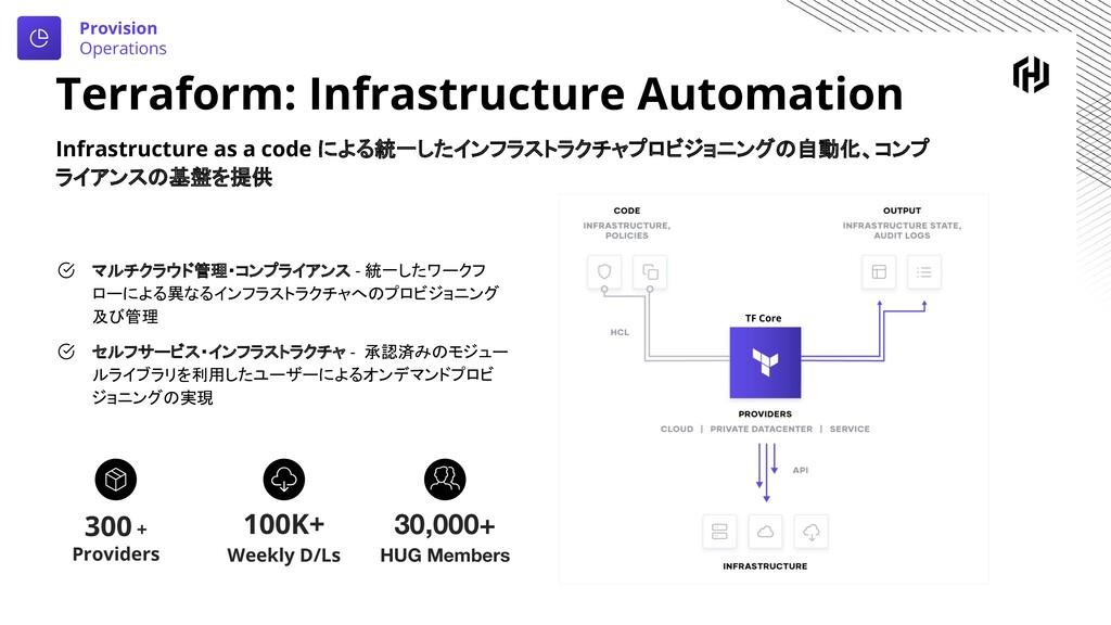 Terraform: Infrastructure Automation Infrastruc...