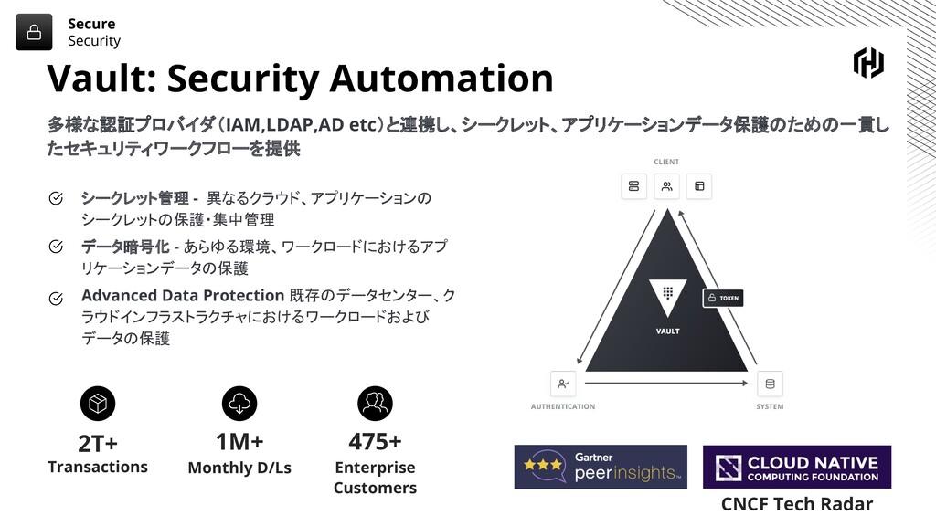 Vault: Security Automation 多様な認証プロバイダ(IAM,LDAP,...