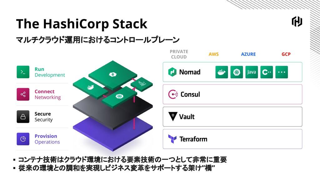 The HashiCorp Stack マルチクラウド運用におけるコントロールプレーン Run...