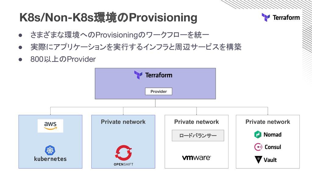 K8s/Non-K8s環境のProvisioning Private network Priv...