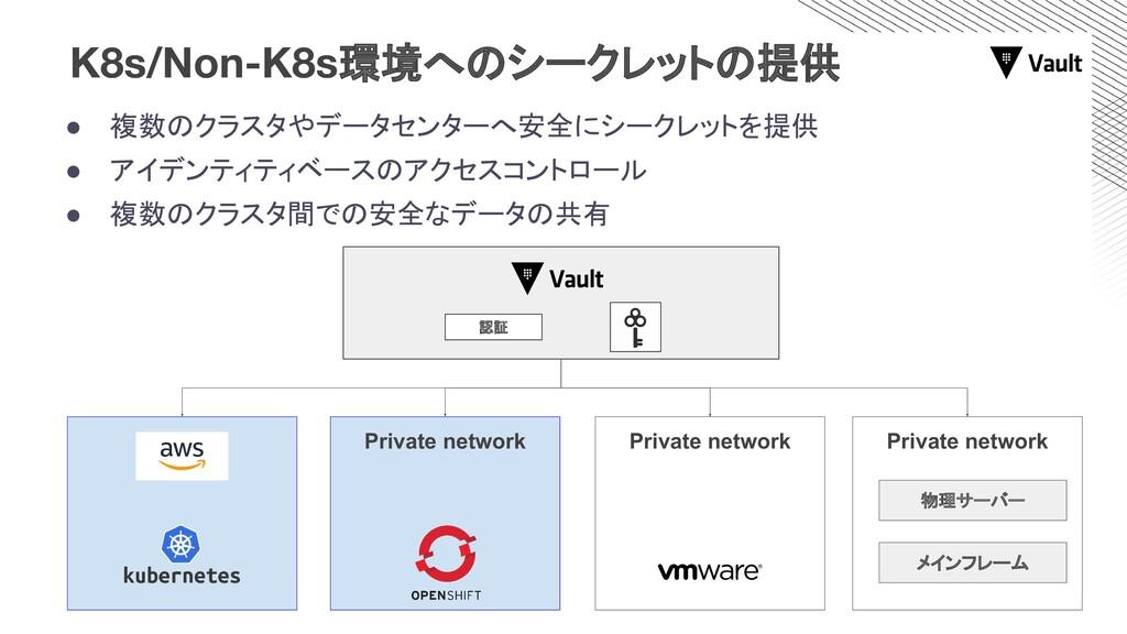 K8s/Non-K8s環境へのシークレットの提供 Private network Privat...