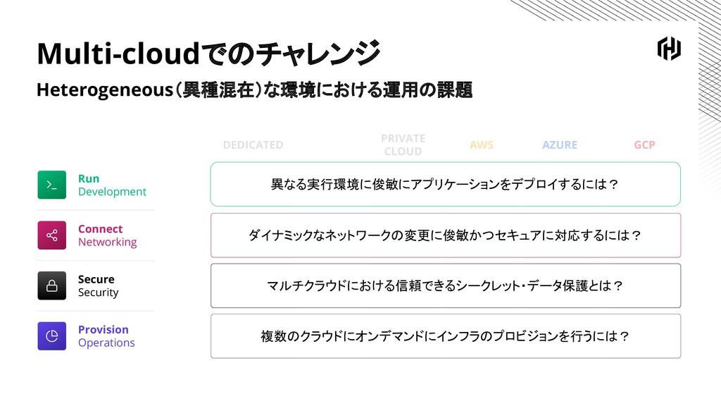 Multi-cloudでのチャレンジ Heterogeneous(異種混在)な環境における運用...