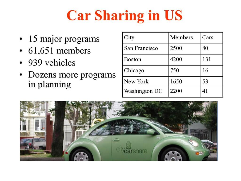 • 15 major programs • 61,651 members • 939 vehi...