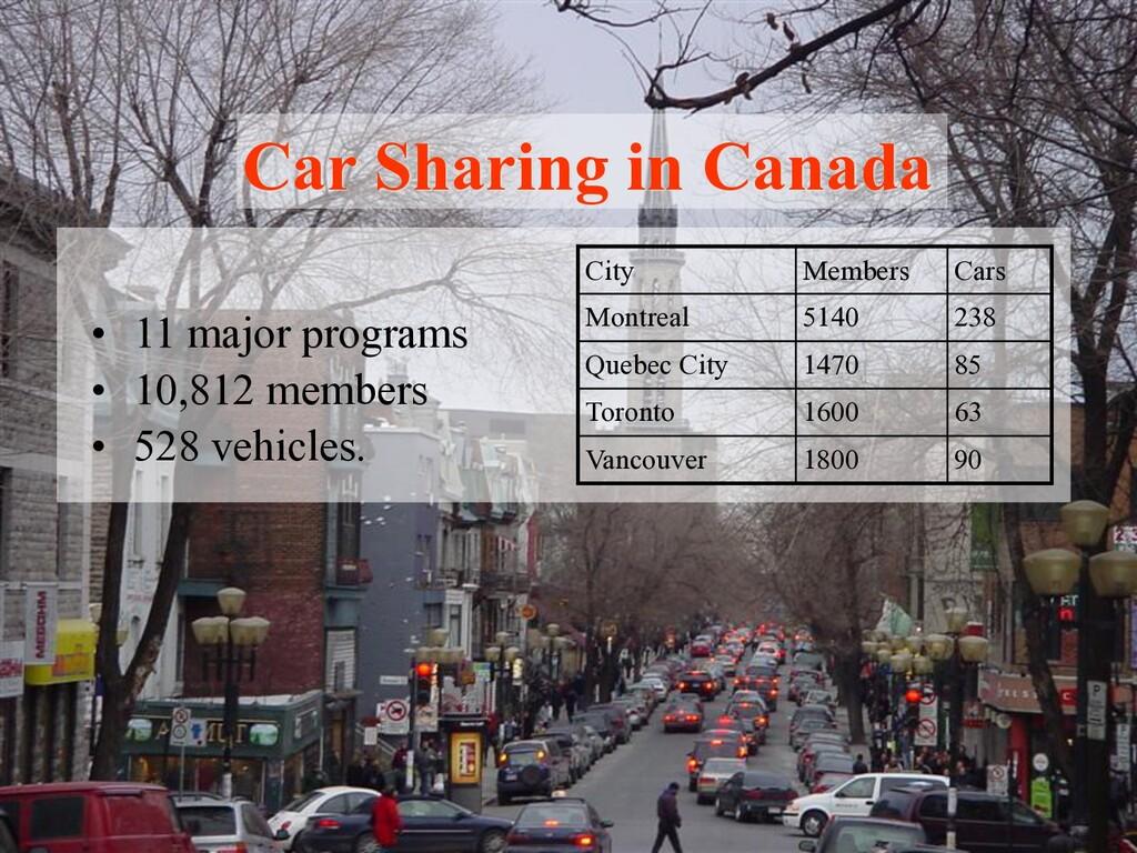 • 11 major programs • 10,812 members • 528 vehi...