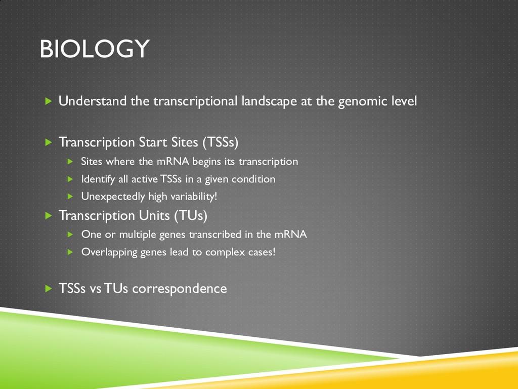 BIOLOGY  Understand the transcriptional landsc...