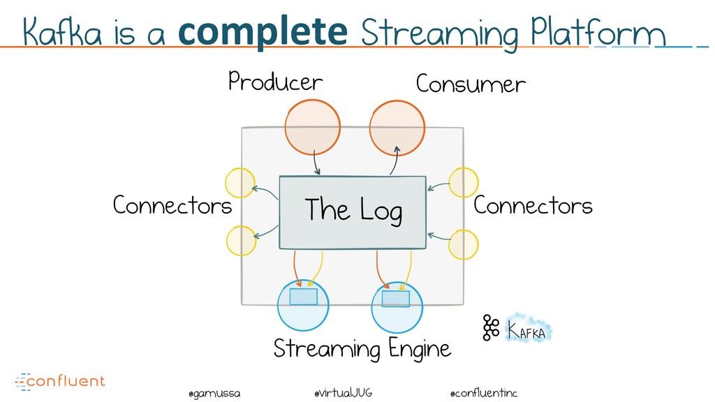@ @gamussa @virtualJUG @confluentinc The Log Co...