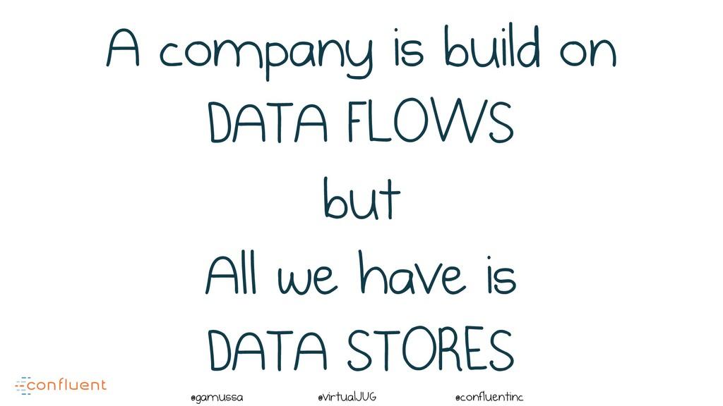 @ @gamussa @virtualJUG @confluentinc A company ...