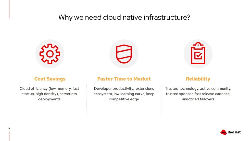 Why we need cloud native infrastructure? 4