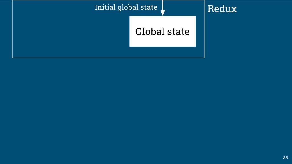 85 Global state Initial global state Redux