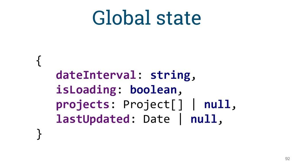92 Global state { dateInterval: string, isLoadi...