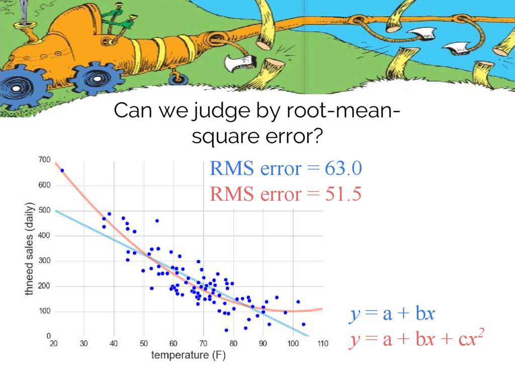 y = a + bx y = a + bx + cx2 Can we judge by roo...