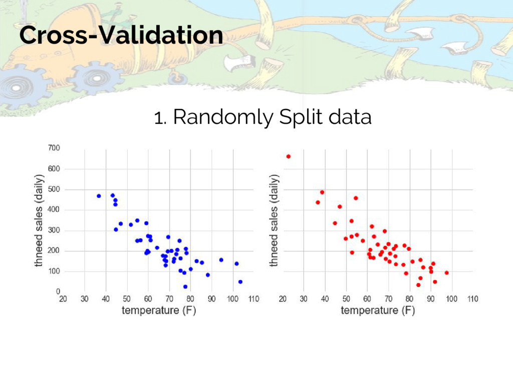 Cross-Validation 1. Randomly Split data