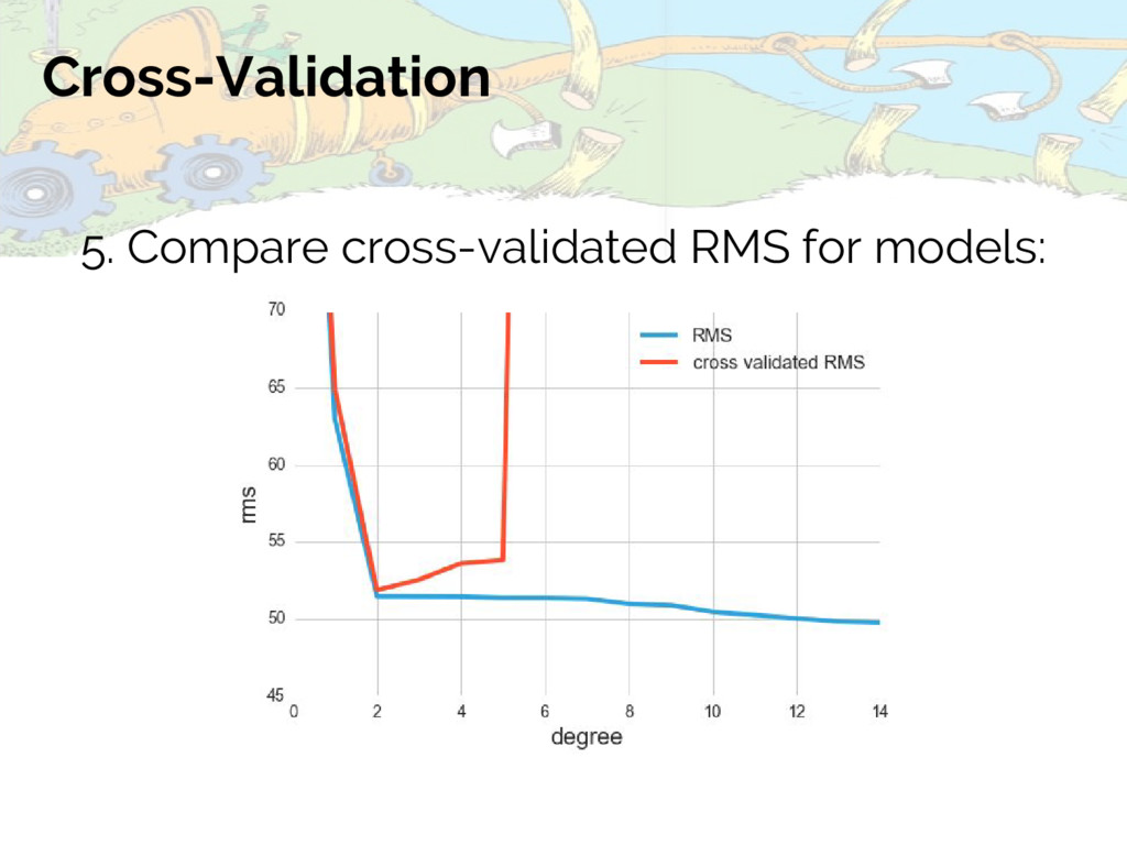 Cross-Validation 5. Compare cross-validated RMS...