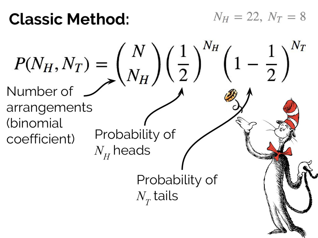 Classic Method: Number of arrangements (binomia...