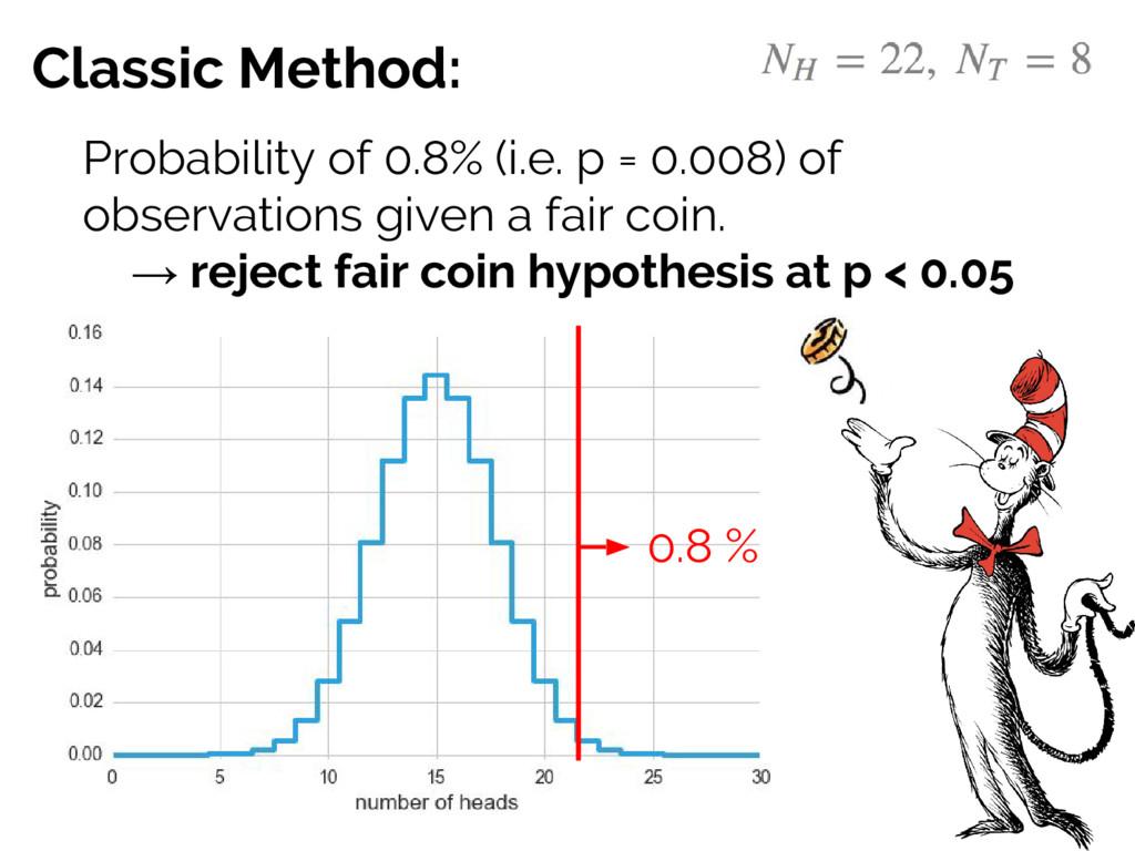 Classic Method: 0.8 % Probability of 0.8% (i.e....