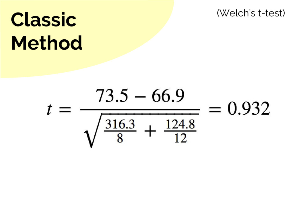 Classic Method (Welch's t-test)