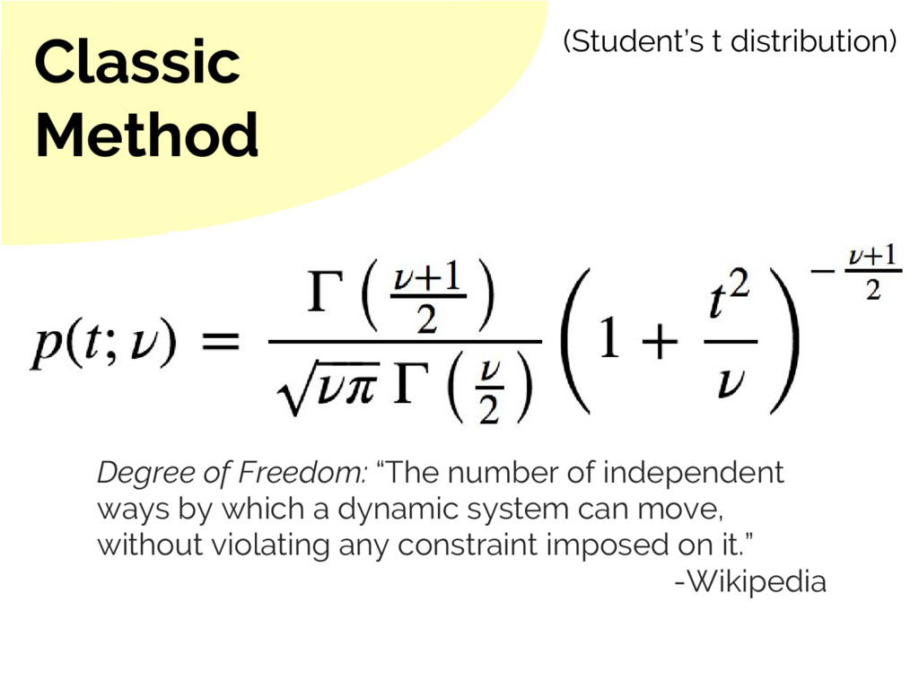 Classic Method (Student's t distribution) Degre...