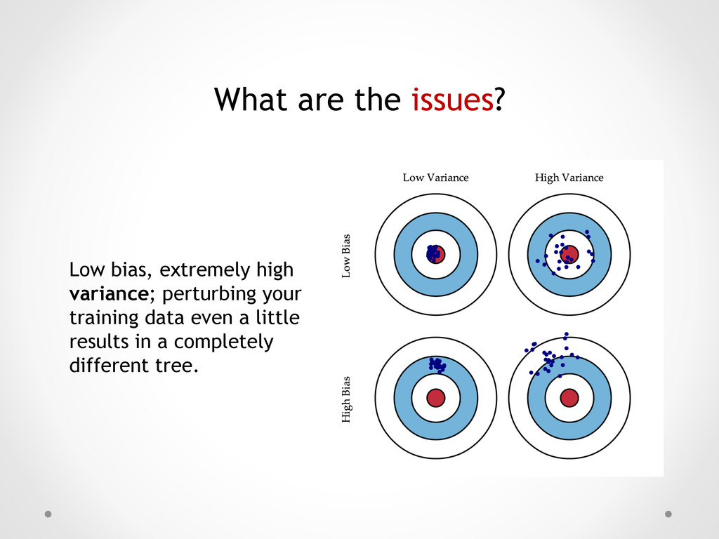 What are the issues? Low bias, extremely high v...