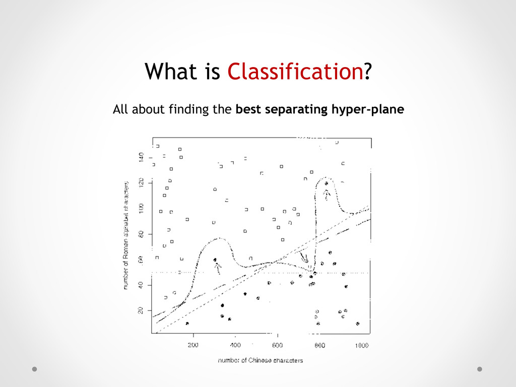 What is Classification? All about finding the b...