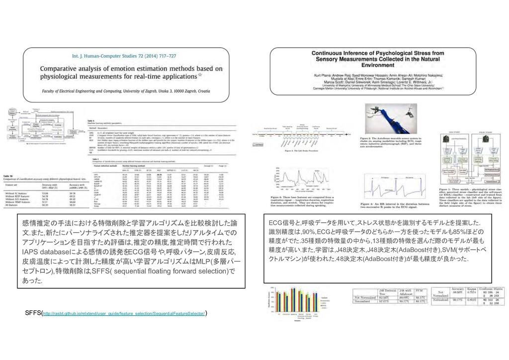 ECG 信号 , 呼吸 ー 用い , 状態 識 モ 提案 . 識 精度 ,90%,ECG 呼吸...
