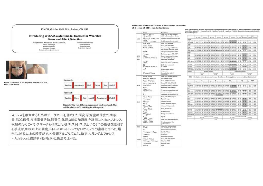 検知 ー ッ 作成 研究 . 研究室 環境 , 血液 量 ,ECG 信号 , 皮膚電気活動 ,...