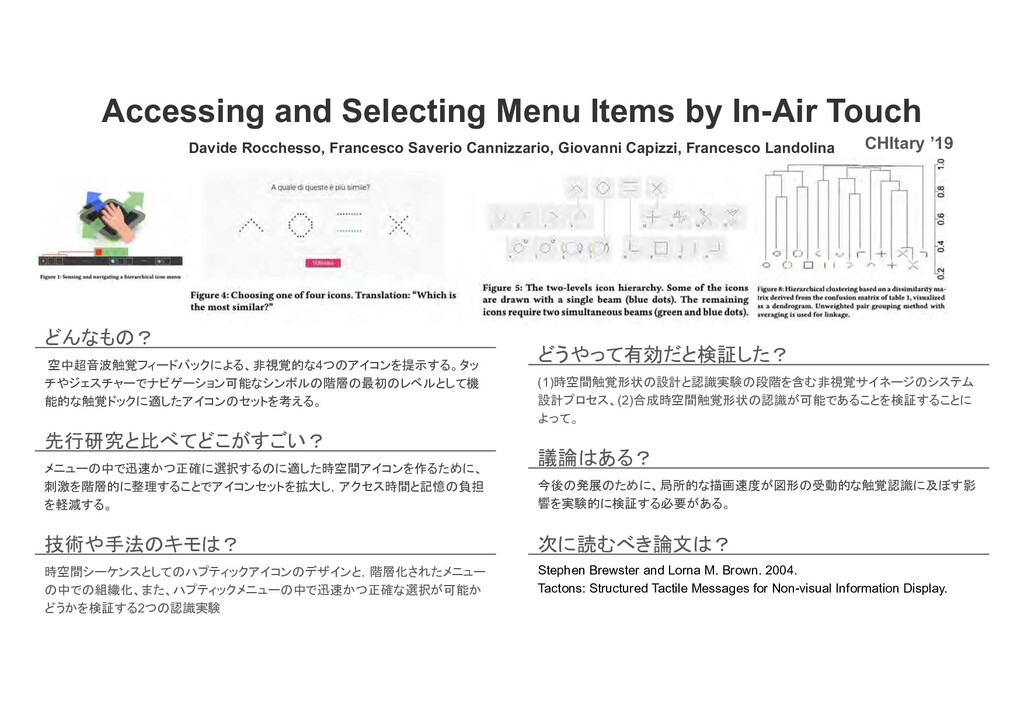 Accessing and Selecting Menu Items by In-Air To...