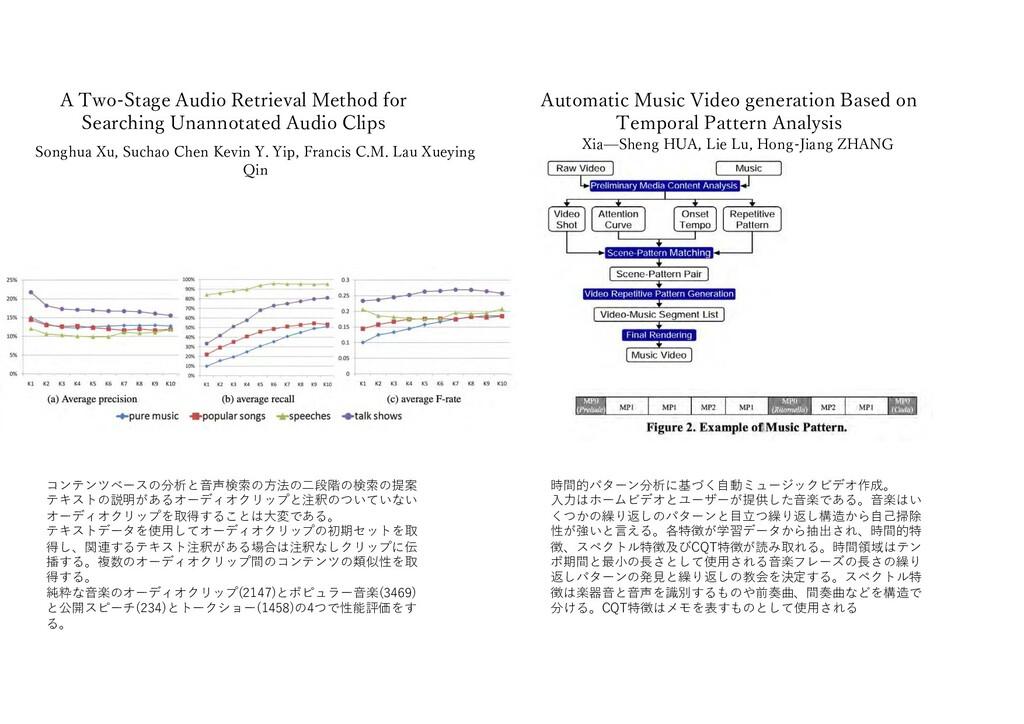コンテンツベースの分析と⾳声検索の⽅法の⼆段階の検索の提案 テキストの説明があるオーディオクリ...