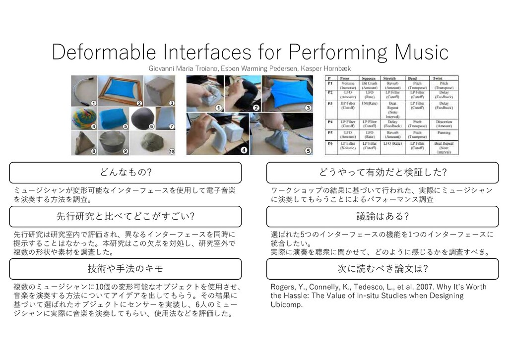 Deformable Interfaces for Performing Music Giov...