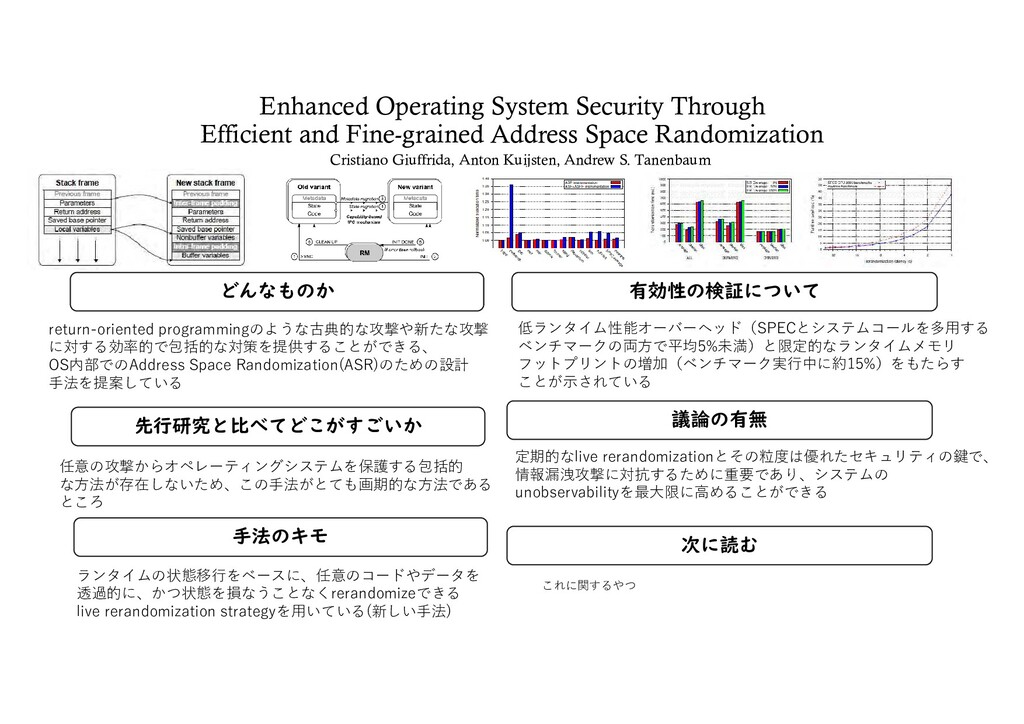 Enhanced Operating System Security Through Effi...