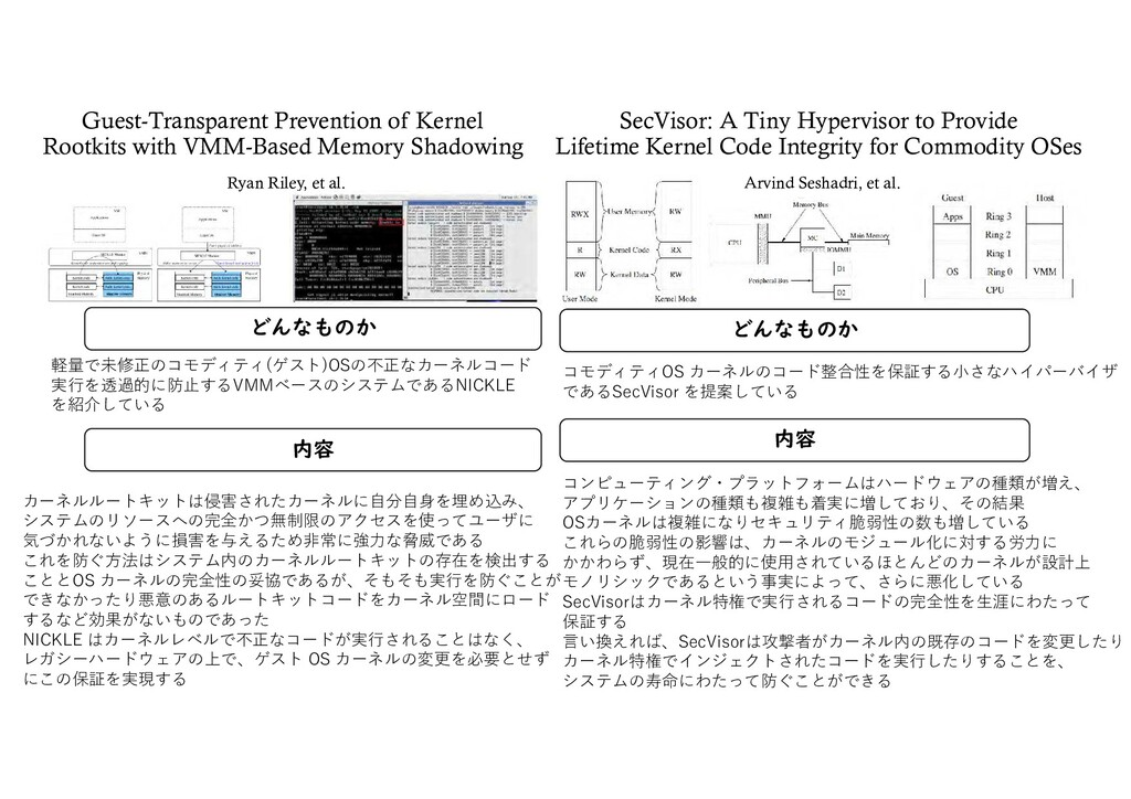 Guest-Transparent Prevention of Kernel Rootkits...