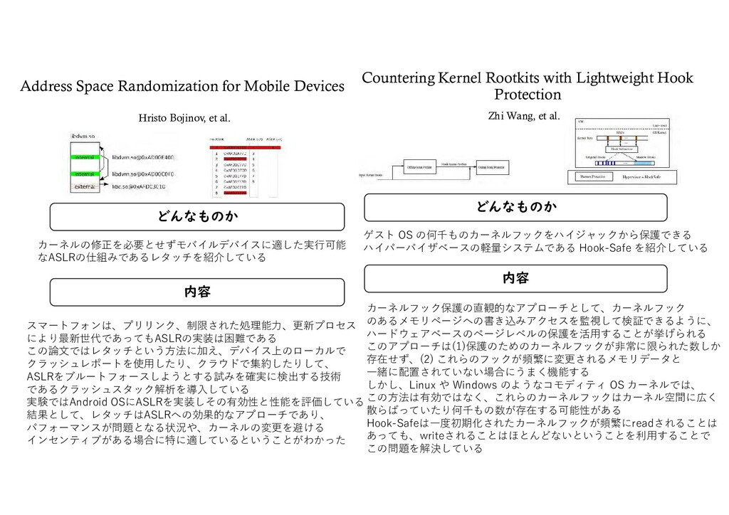 Address Space Randomization for Mobile Devices ...