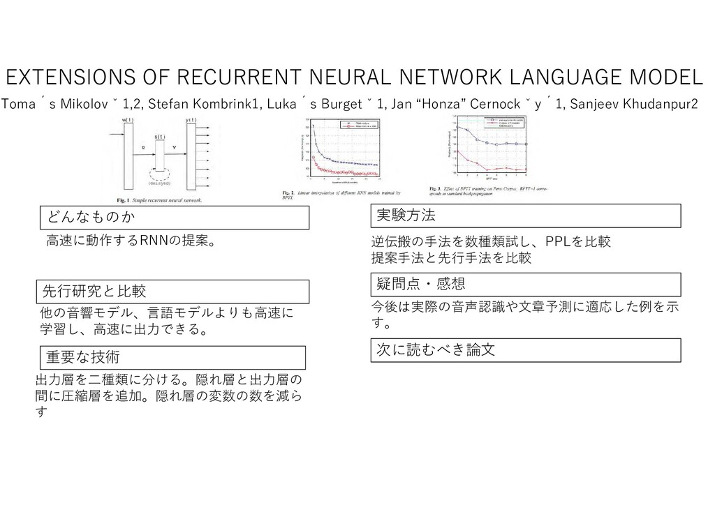 EXTENSIONS OF RECURRENT NEURAL NETWORK LANGUAGE...