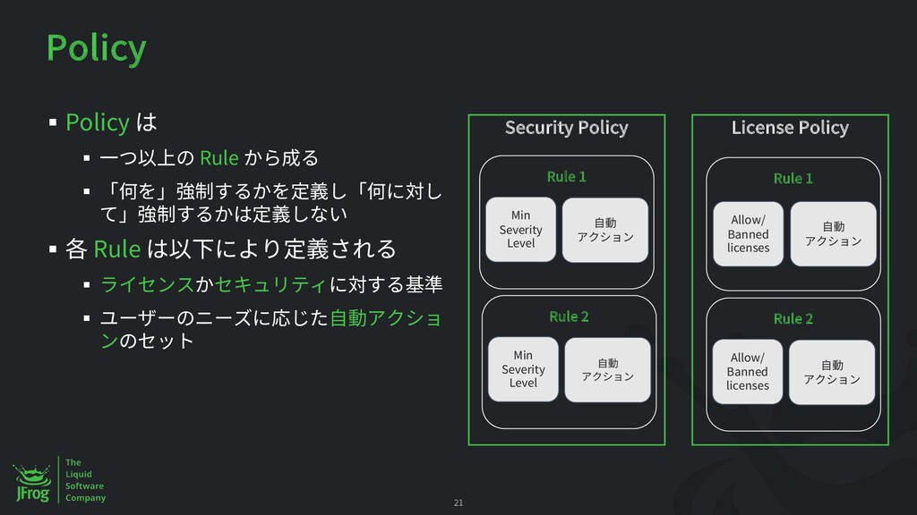 Policy § Policy § Rule § § Rule § § 21 Security...