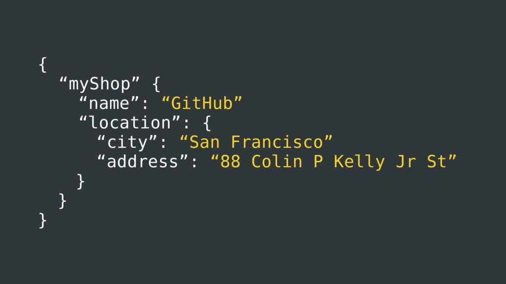 """{ """"myShop"""" { """"name"""": """"GitHub"""" """"location"""": { """"ci..."""