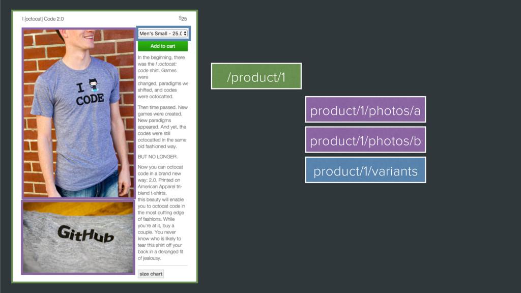 /product/1 product/1/photos/a product/1/photos/...