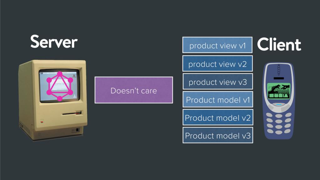 Server Client product view v1 Product model v1 ...