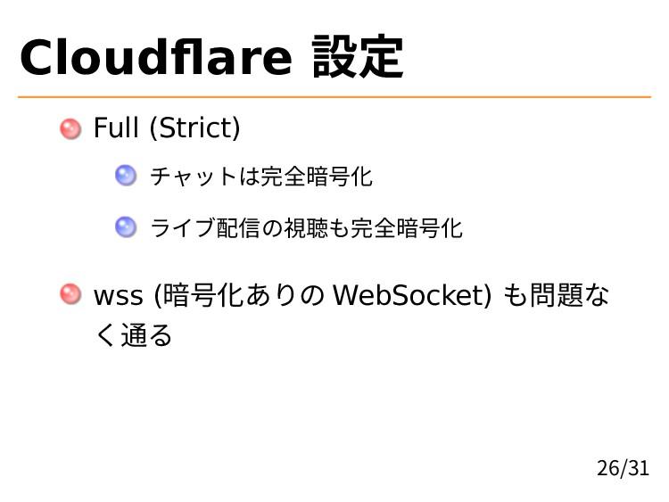 Cloudflare 設定 Full (Strict) チャットは完全暗号化 ライブ配信の視聴...