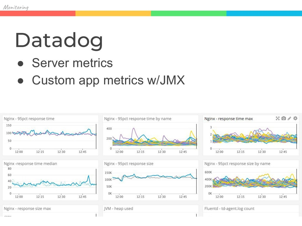 Mon in Datadog ● Server metrics ● Custom app me...