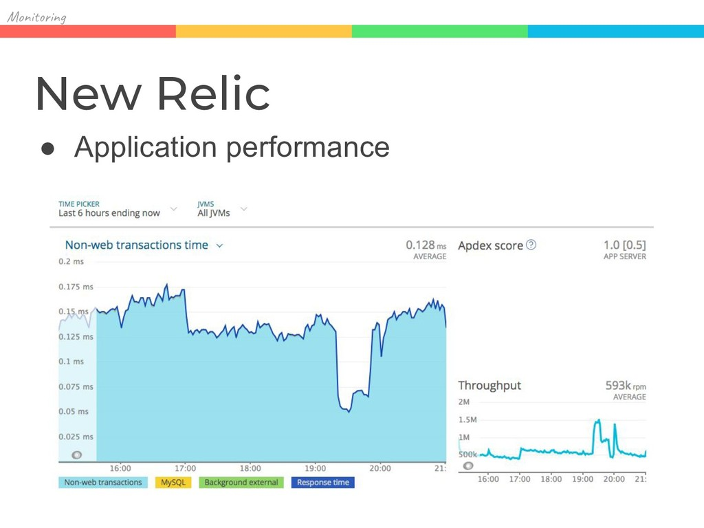 Mon in New Relic ● Application performance