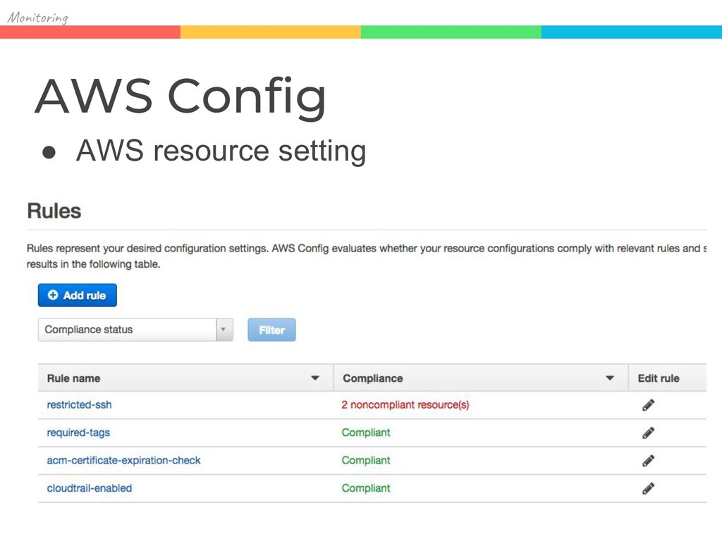 Mon in AWS Config ● AWS resource setting