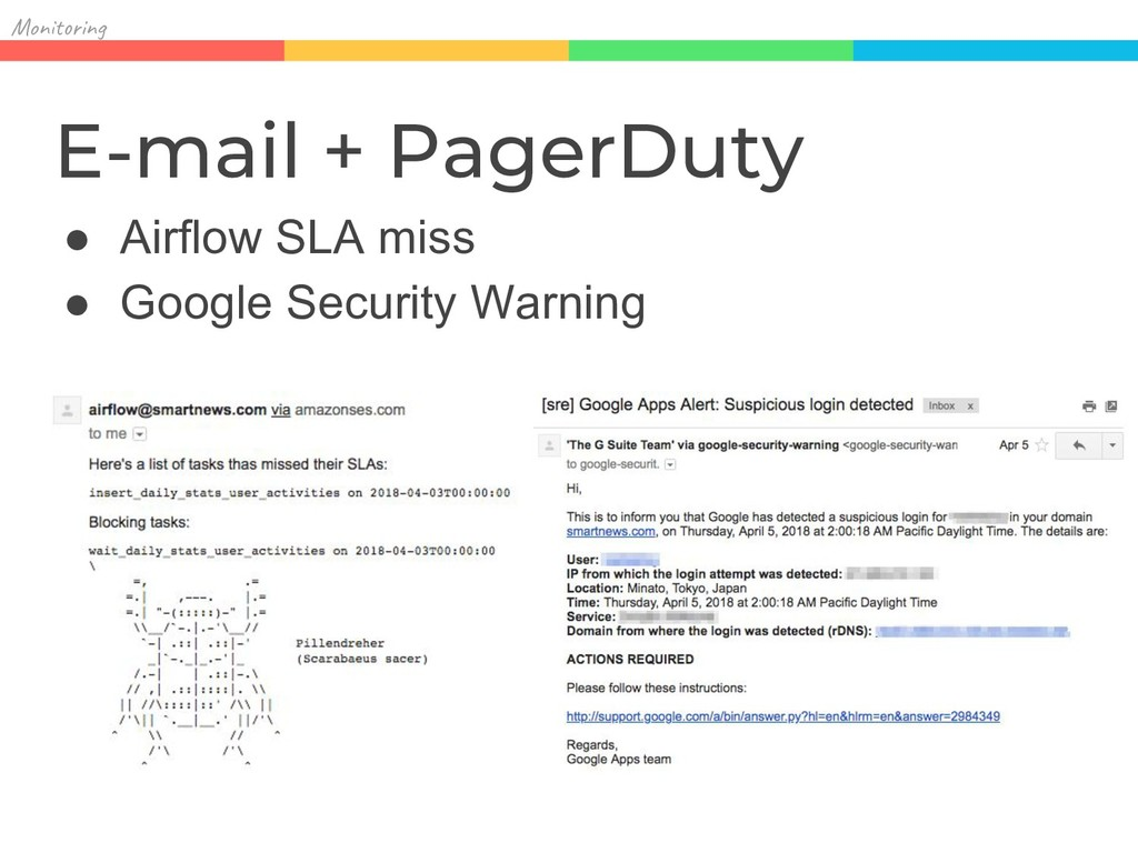 Mon in E-mail + PagerDuty ● Airflow SLA miss ● ...