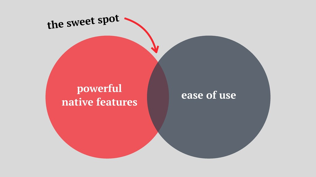 powerful native features ease of use the sweet ...