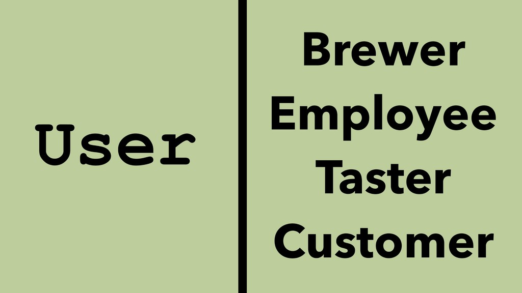 User Brewer Employee Taster Customer